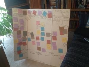 Diana's plotting board